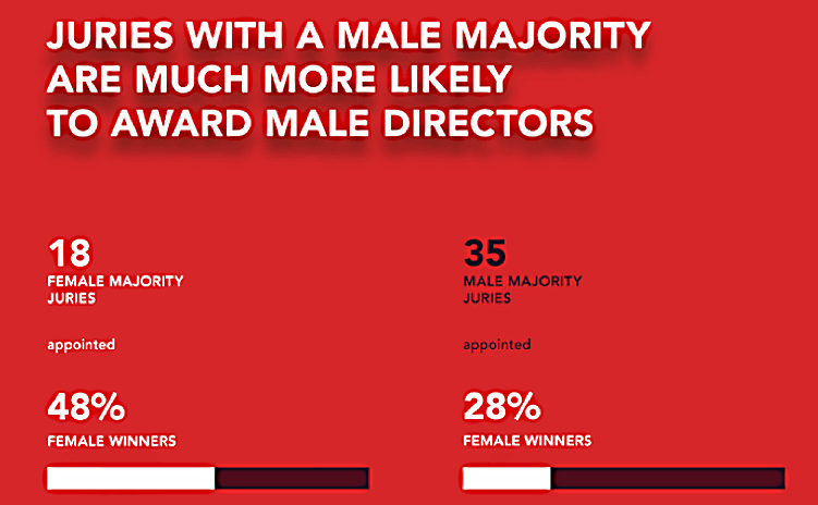 Female-Gaze-stats-Awards