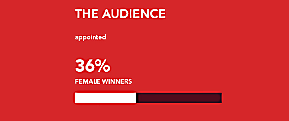 Female-Gaze-stats-audience